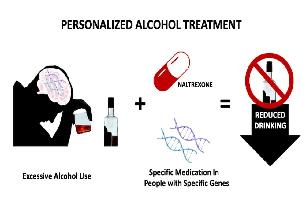 Illustration depicting personalized alcohol treatment